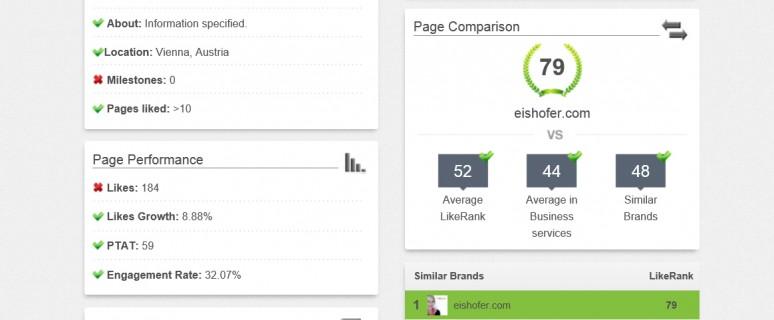 Likealyzer: Das Analyse-Tool vergleicht u.a. die Performance der eigenen Facebook-Seite mit jener von ähnlichen Seiten